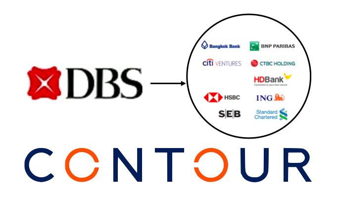 DBS Bank join R3 Corda Backed Contour's Network