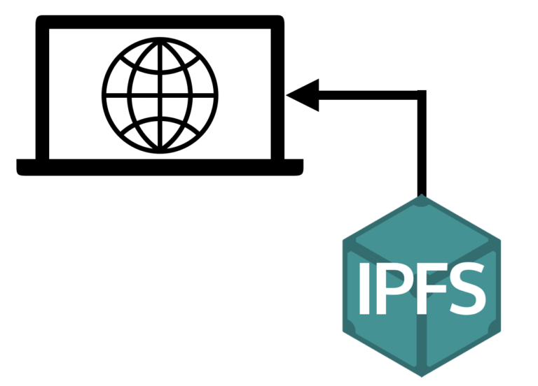IPFS for Beginners – Host Your Static Website